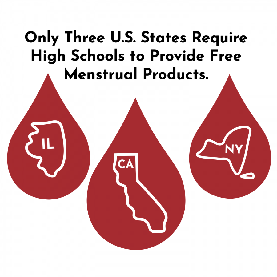 Nearly three-quarters of CHS's student body will spend one week per month bleeding for the next 40 years. Yet despite the female-majority population, it seems some in-school stigma remains around menstruation.